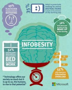 infografía-infobesity
